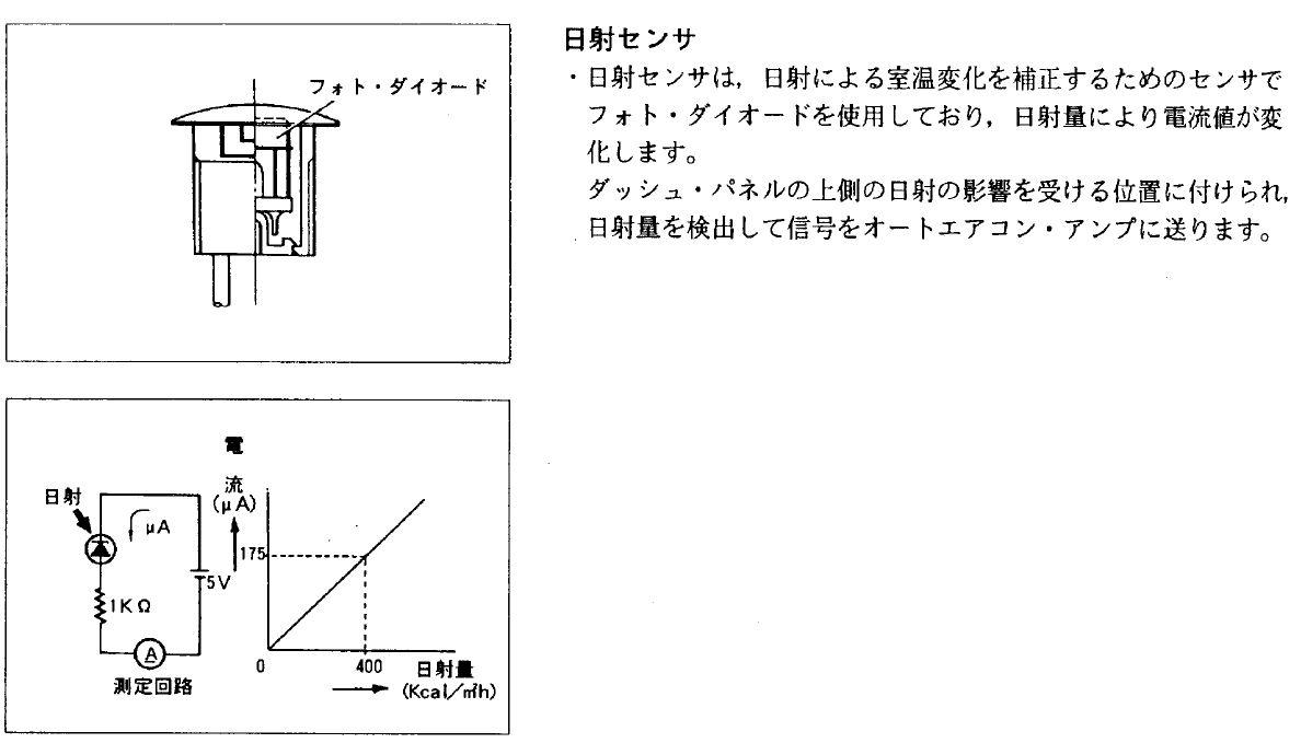 jdm-solar-radiation-sensor