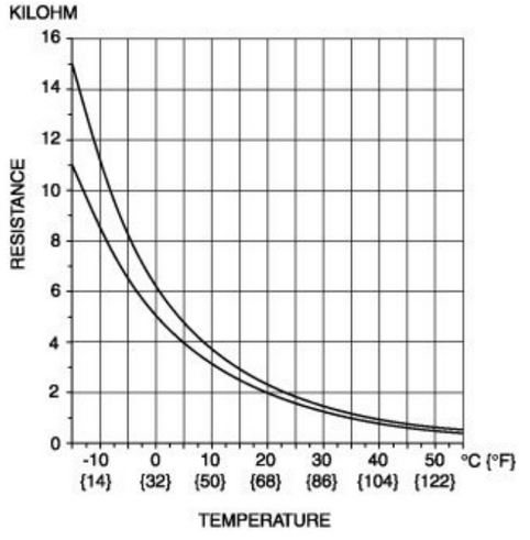 rx-8-ambient-temp-sensor