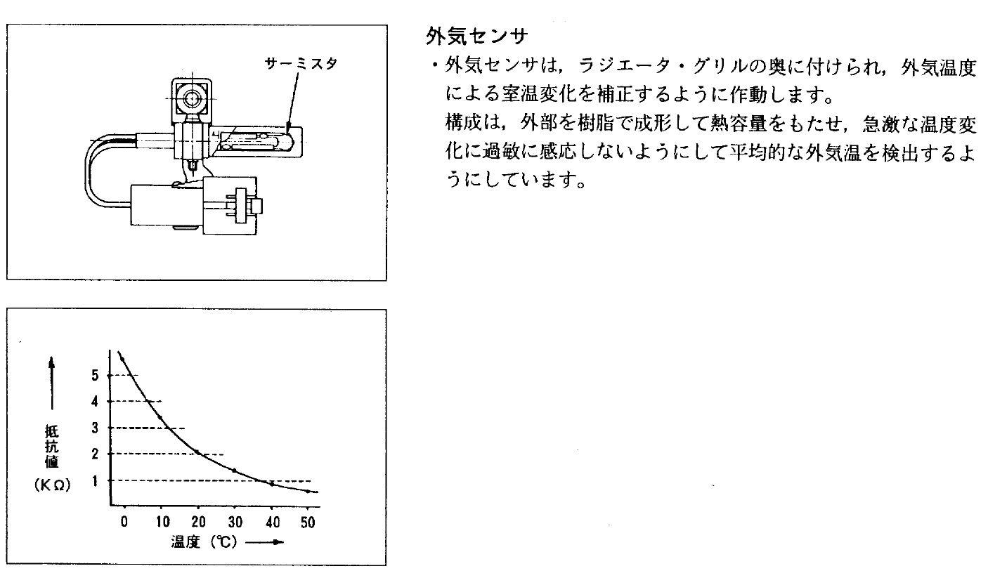 jdm-outside-air-sensor