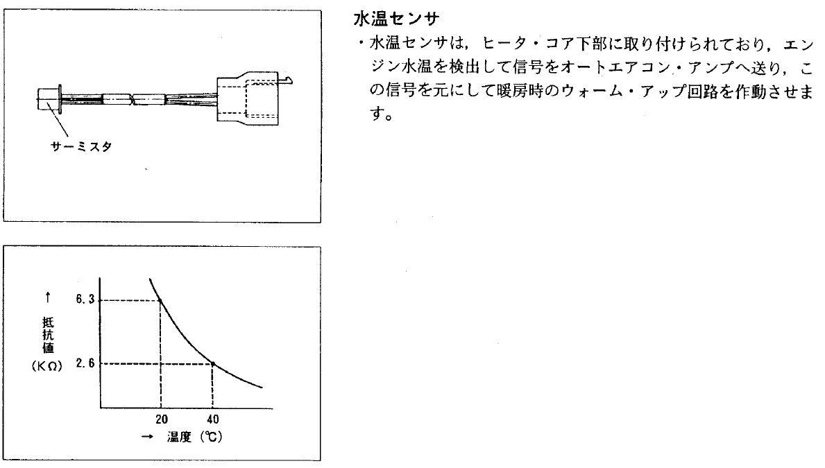 jdm-water-temp-sensor-heater-core
