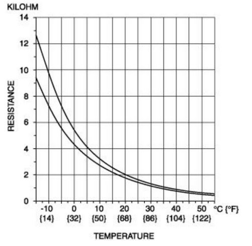 rx-8-evap-temp-sensor